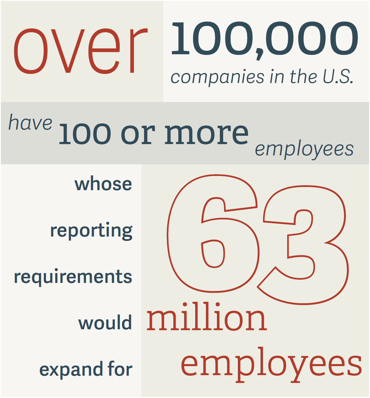 Will Expanded EEO-1 Data Collection Yield New Insights into