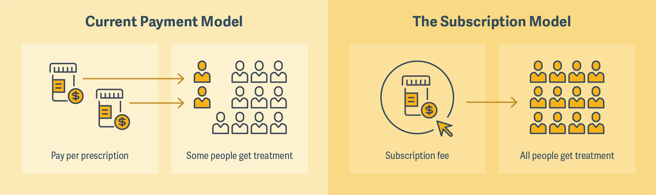 drug-pricing-model-comparison.png