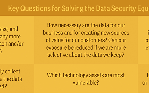 "How Much Is Enough? Applying the ""Rule of Reason"" to Data Security"